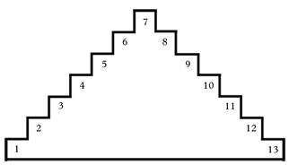 13 Tonalů (pyramida)